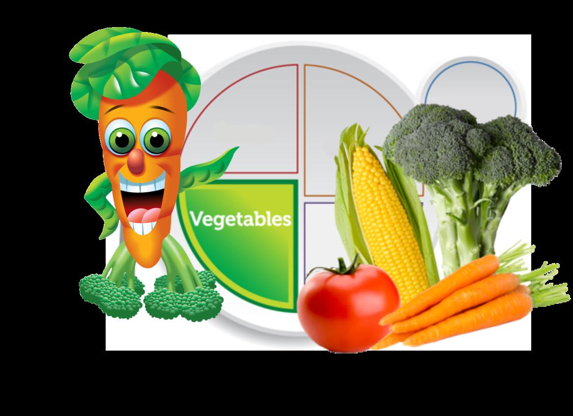 Elementary School Nutrition Curriculum | Durham County - NC - Public ...